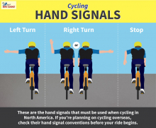 15 Essential Bicycle Rules of the Road | Must Knowing Fact to Safe Road Riding